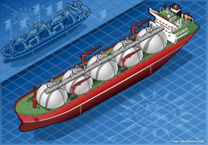 LNG Tanker Cartoon
